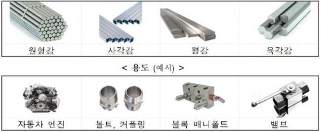 【韓国経済】韓国人「日本がWTOに韓国を提訴!韓国の日本に対する鉄鋼反ダンピング関税は不当であると主張!」 韓国経済ニュース