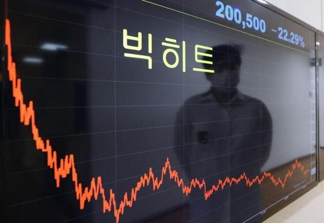 韓国人「金返せ!」BTS株の急落で個人投資家らがパニック‥「公募価格が水増しされた」「決定基準を明らかにせよ」と国民請願も 韓国の反応