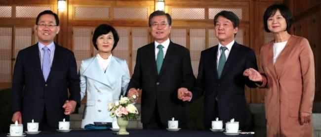 韓中通貨スワップ