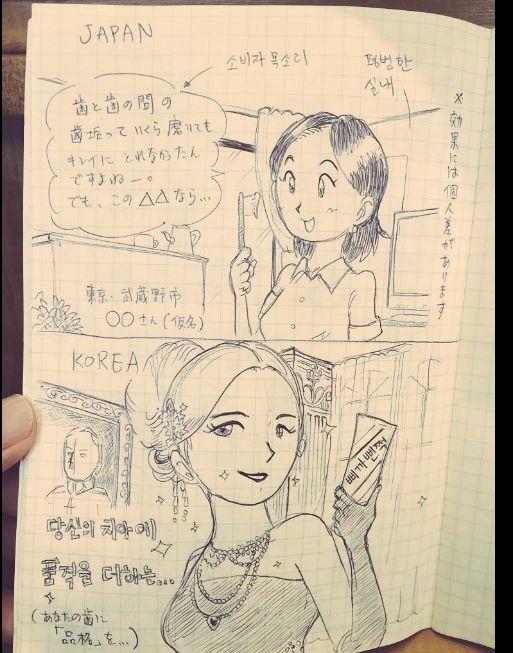 日本人が持つ韓国人のイメージ
