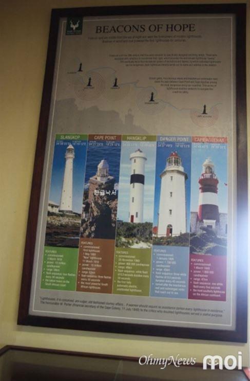 喜望岬の灯台