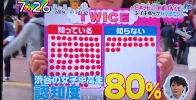 トゥワイスが日本で人気