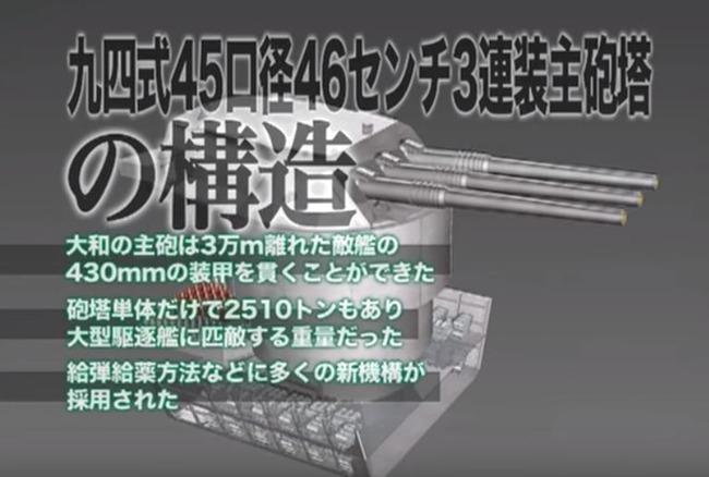 戦艦大和主砲の内部構造