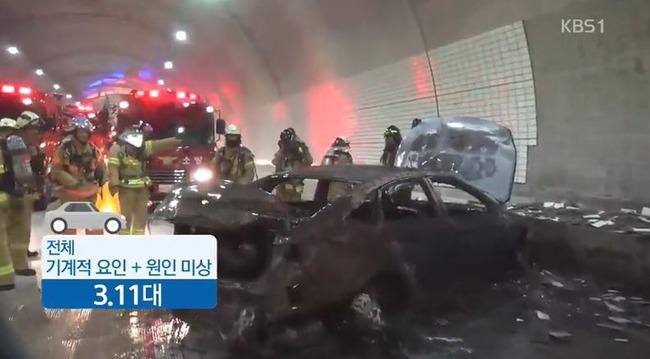 """海外「韓国製自動車は良く燃える?…""""全体乗用車比BMWの火災件数14倍、割合ではBMWが国産車の8倍」"""