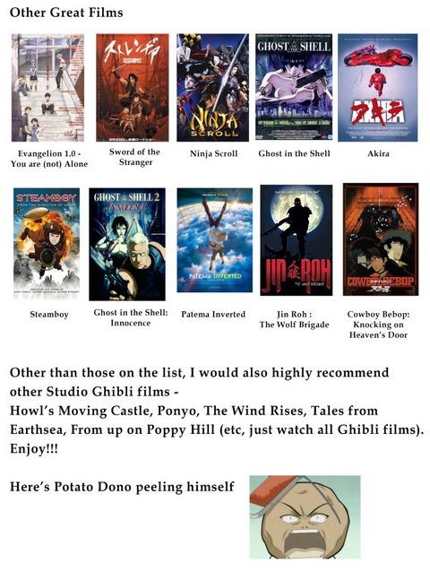 映画リスト2