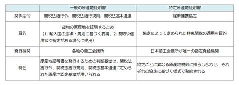 ippan_tokutei_hikaku