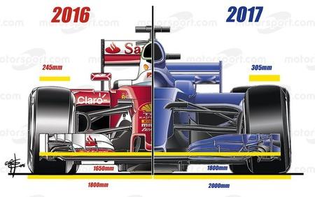 f1_2016-2017_front_comparision