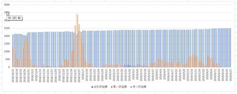 2019-06-27 18_39_49-資産推移 - Excel