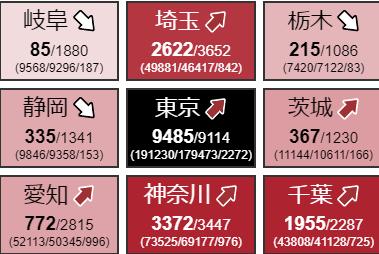 Opera スナップショット_2021-07-21_135640_www.stopcovid19.jp