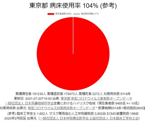 Opera スナップショット_2021-07-21_135656_www.stopcovid19.jp