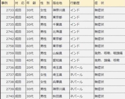Opera スナップショット_2021-05-17_074023_twitter.com