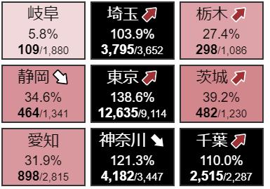 Opera スナップショット_2021-07-26_051916_www.stopcovid19.jp