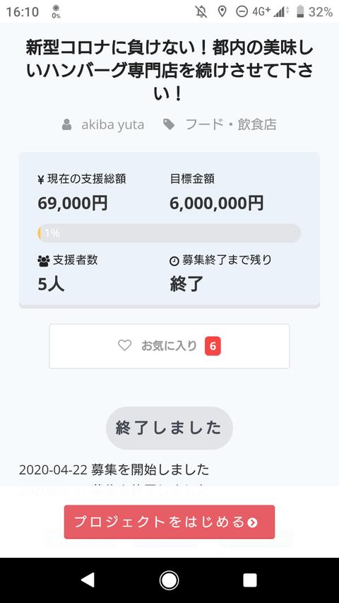 【悲報】意識高い系飲食、コロナ禍でクラウドファンディングを募るもたった7万円しか集まらず死亡