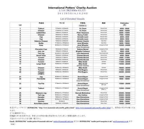 International Auction Lot_list (yen)