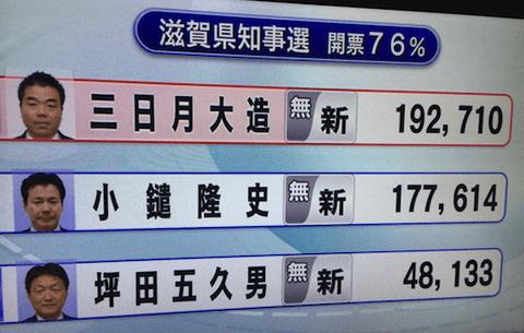 三日月当確NHK開票結果