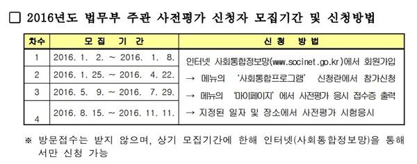 韓国社会統合プログラム案内01