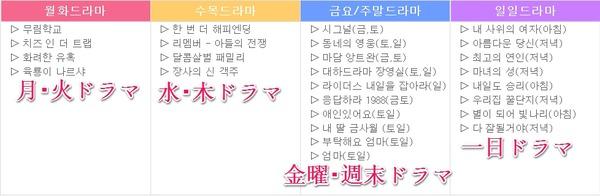 韓国番組ー再放送ー視聴ー無料サイト02