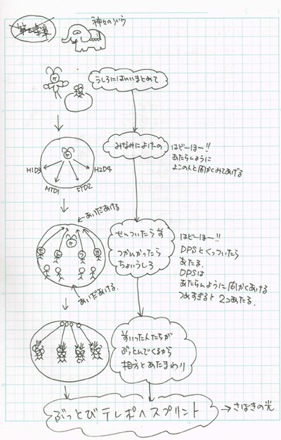 プリンター用ドライバ¥IMG_001