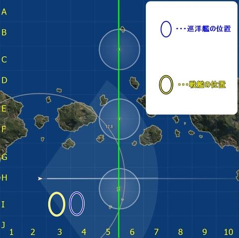 中線法_戦艦