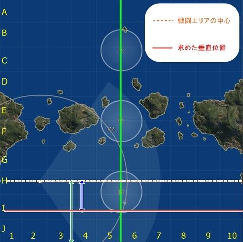 中線法_海峡_垂直方向