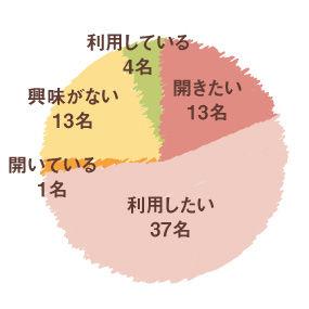 c1110_jitaku01