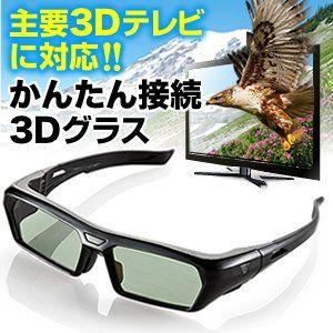 家電業界「3Dや!」→失敗  「4kや!」→大失敗