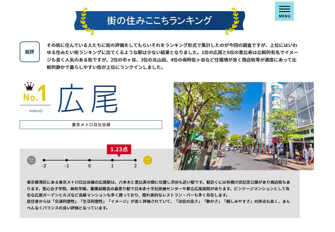 住みたい街とは違う、「住み心地がいい街」ランキング2019が発表される 総合トップは「広尾」