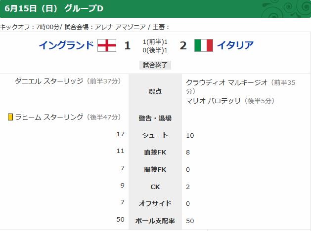 2014W杯GL第1節イングランド対イ...