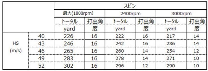 golf_spin_hikyori