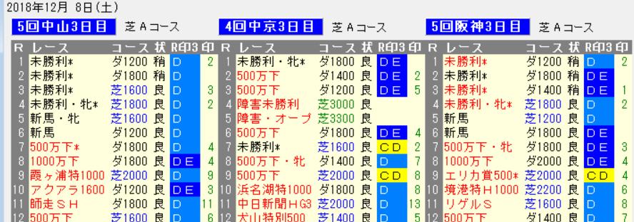 e45r6ito7y8poip