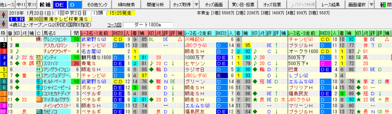 y7o8ui;op