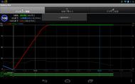 Nexus 7 (2012) +バッテリー