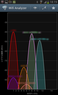 Wifi_Analyzer_ng