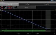 Nexus 7 (2013) -バッテリー