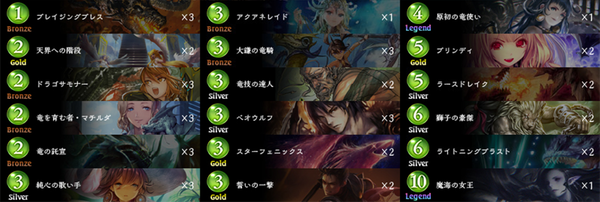 pd-d3-list-dragon