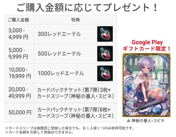 キャンペーン google play カード