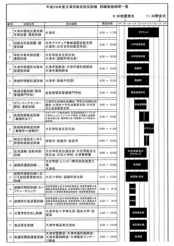 大津市総合防災訓練1