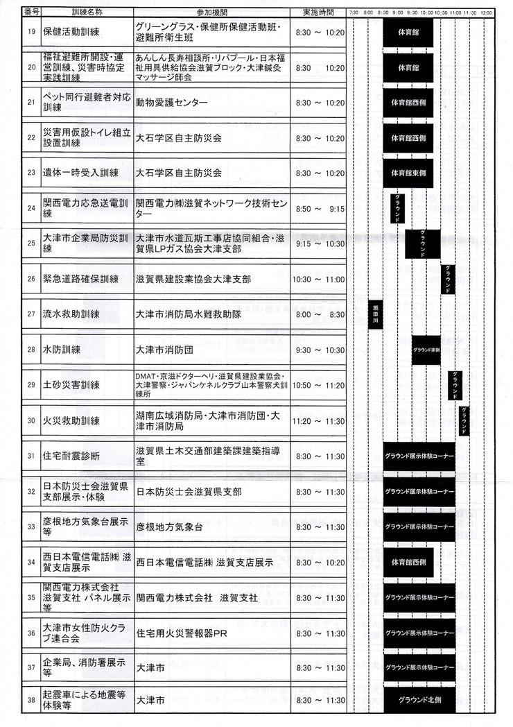 大津市総合防災訓練2
