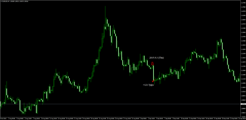 eurusd-h4-pepperstone-group-limited
