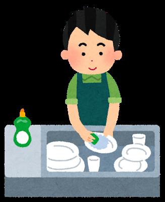 彼女「なんでお皿の裏まで洗ってるの?」俺「えっ」