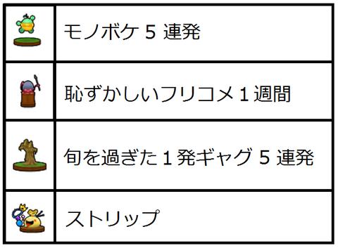 罰ゲームポーカー表