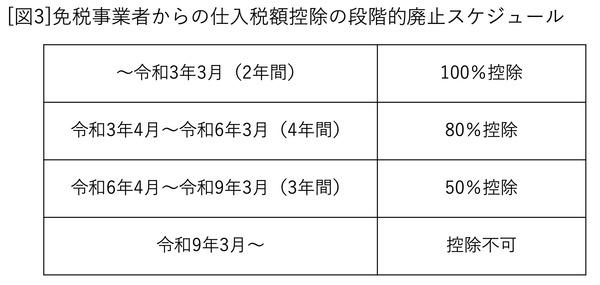 0404_武内俊介_[図3]
