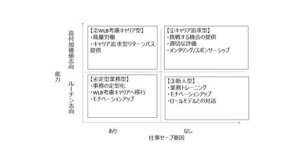 SCOL7_1