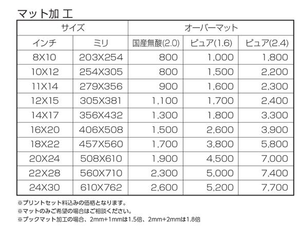 マット加工_価格表-A
