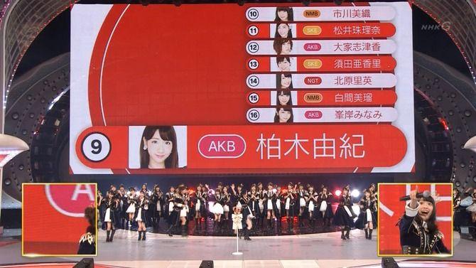 【速報】NHK紅白 AKB選抜総選挙の結果にファン絶叫wwwwwwwwwwwww