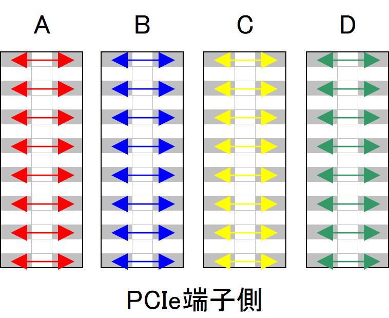 第壱HDMI端子(実装)_例のグラボ