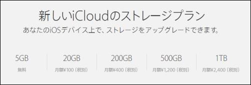 iCloudの容量と価格が変更