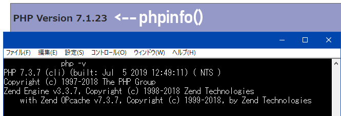 PHP_on_Mac