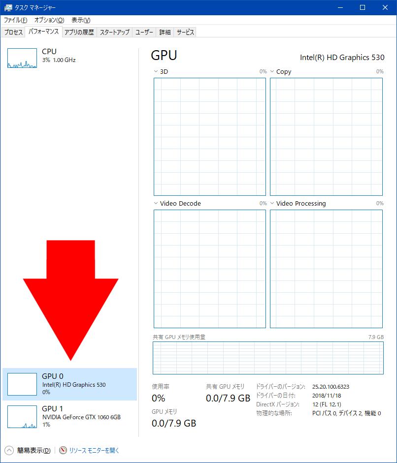 GPU 0とGPU 1