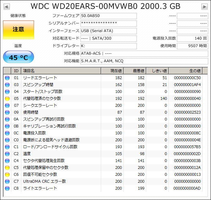 WD20EARS(WD,2TB)